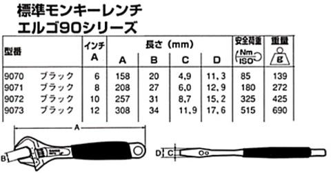 バーコ(BAHCO) 9073 アジャスタブルレンチ(モンキーレンチ) 代引発送不可 税込特価