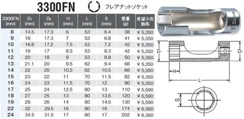 コーケン(Ko-ken) RS3300FN/6 フレアナットソケットセット 代引発送不可 全国送料無料 即日出荷 税込特価