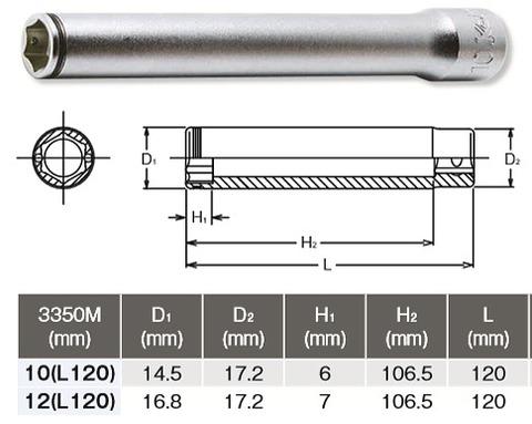コーケン(Ko-ken) 3350M/2-L120 ナットグリップエクストラディープソケットセット 代引発送不可 税込特価