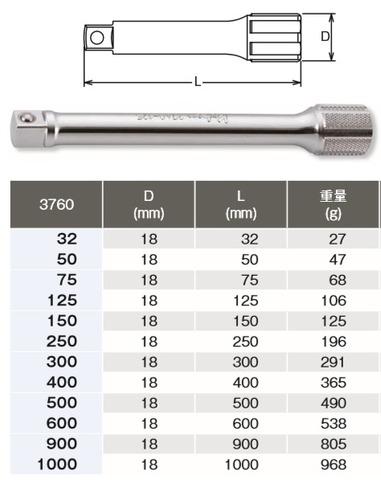 コーケン(Ko-ken) PK3760/6 エクステンションバーセット(9.50mm)sq 代引発送不可 税込特価