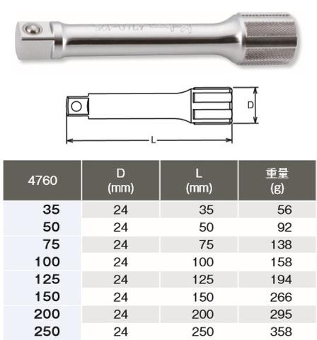 コーケン(Ko-ken) PK4760/5 エクステンションバーセット(12.7mm)sq 代引発送不可 即日出荷 税込特価
