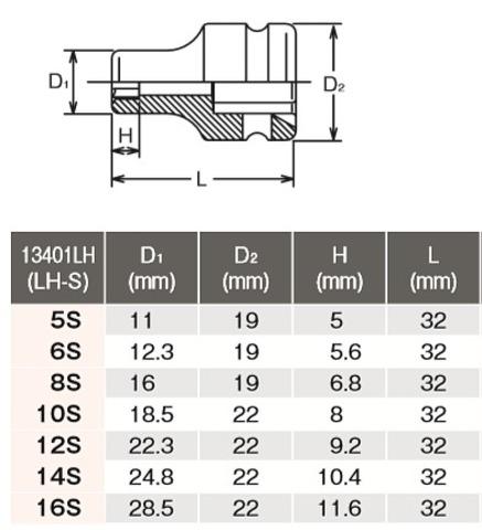 コーケン(Ko-ken) RS13401LH/5 LHSインパクト用ソケット 代引発送不可 税込特価