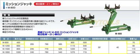 長崎ジャッキ M-800 ミッションジャッキ 軽自動車~2トン車向け 代引発送不可 送料無料 即日出荷 税込特価