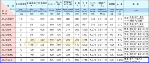 マサダ(MASADA) ASJ-150-2 エアーサービスジャッキ エアー作動のみ 能力15t 代引発送不可 送料無料 税込特価