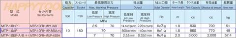マサダ(MASADA) MTP-10AP 卓上矯正油圧プレス 能力10t 代引発送不可 送料無料 税込特価