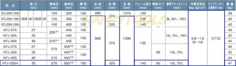 長崎ジャッキ NTJ-35SH エアーハイドロリックトラックジャッキ 能力35トン 高床タイプ 代引発送不可 送料無料 税込特価
