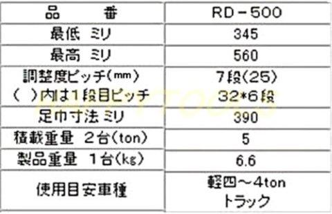 リキマエダ RD-500 リジッドラック 積載重量5トン 2脚セット 代引発送不可 即日出荷 税込特価