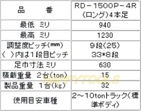 リキマエダ RD-1500P-4R リジッドラック 積載重量15トン 2脚1セット 代引発送不可 送料無料 税込特価