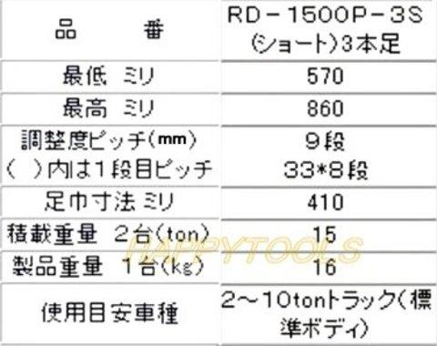 リキマエダ RD-1500P-3S リジッドラック 積載重量15トン 2脚1セット 代引発送不可 送料無料 税込特価