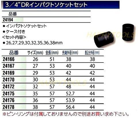 """シグネット(SIGNET) #24294 ディープインパクトソケットセット8個組 3/4""""(19.0mm)sq 6ポイント ミリサイズ 送料無料 即日出荷 税込特価"""