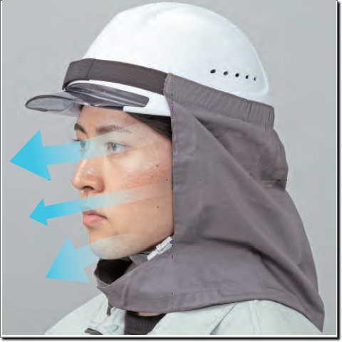 ヘルメット換気シート