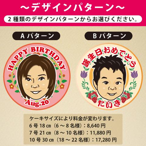 似顔絵ケーキのデザインパターン
