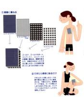癒しのカード~曼陀羅カード~(4枚組×1セット)