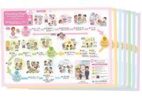 外国人住民のための子育てチャート (全言語セット) (動画QRコード付)