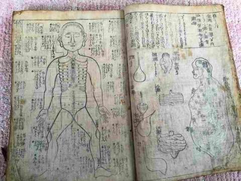 江戸前期 正徳 地図 武鑑 大雑書『我寶節用・全』