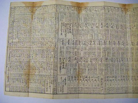 江戸 地図 絵図 鳥瞰図 彩色 木版「大 増補 道中 独 案内 図」日本