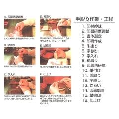 手彫りの工程