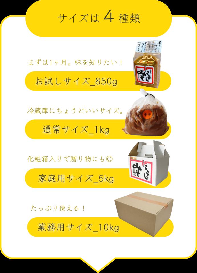 麹味噌_サイズは4種類