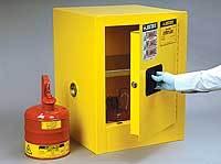 カウンタートップ 耐火セーフティキャビネット 15リットル セルフクローズタイプ(黄色のみ) am80p